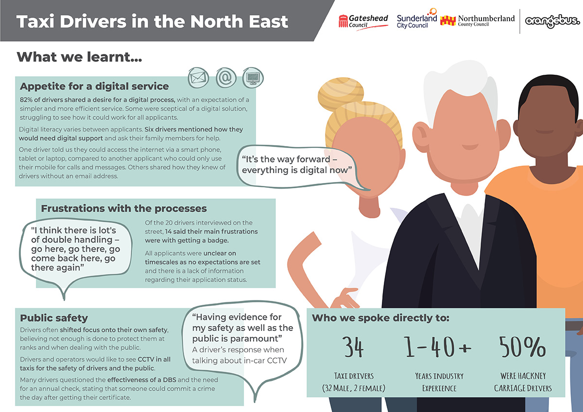 Research poster - taxi drivers