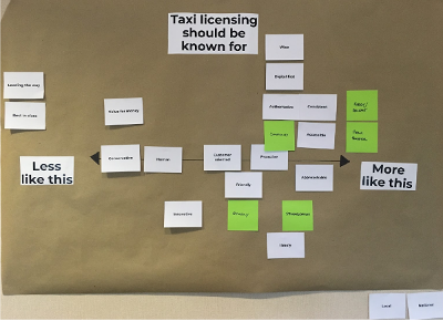 Taxi licensing should be known for